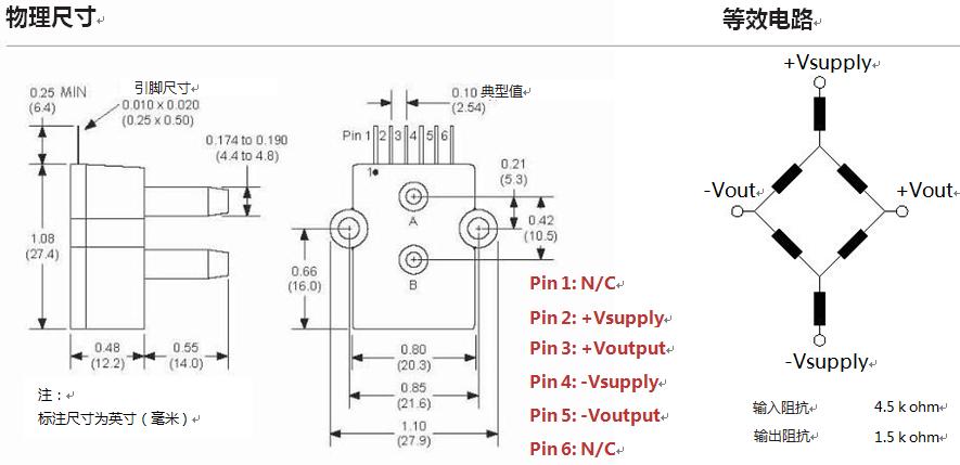 深圳哪里有all sensors mems压力传感器?